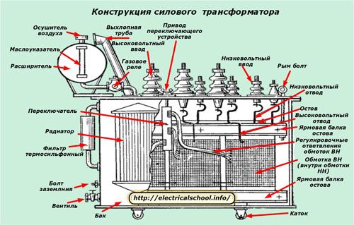 Силовые трансформаторы контрольная работа 5658