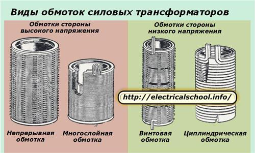 Виды обмоток силовых трансформаторов
