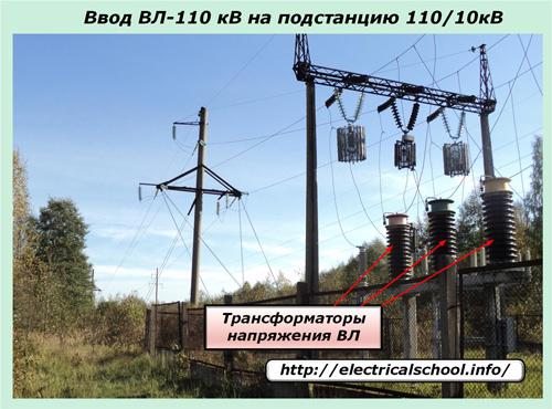 Ввод ВЛ 110 кВ на подстанцию 110/10 кв