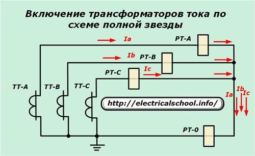 Включение трансформаторов тока по схеме полной звезды