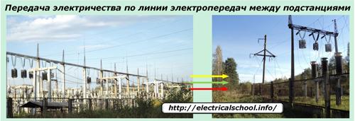 Передача электричества по линии электропередач между подстанциями