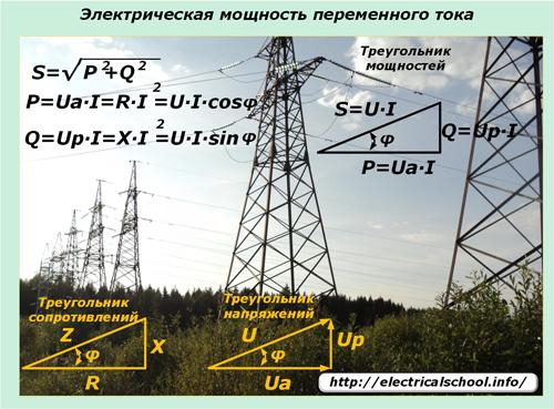 Электрическая мощность переменного тока