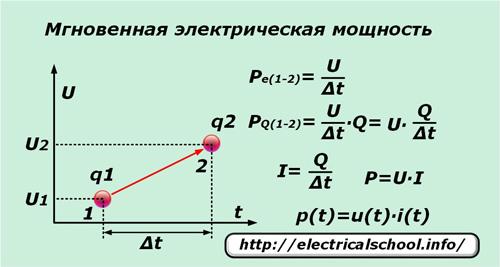 Мгновенная электрическая мощность