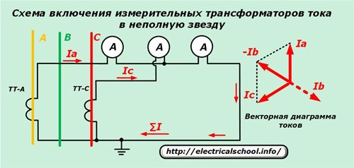 Схема включения трансформаторов тока в неполную звезду