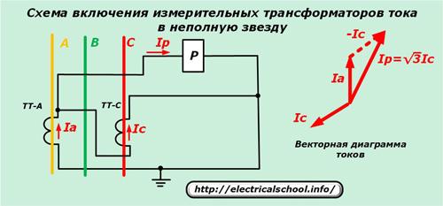 Схема включения трансформаторво тока в неполную звезду