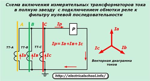 Схема включения трансформаторов тока в полную звезду