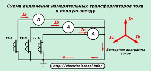 Схема включения измерительных трансформаторов тока в полную звезду