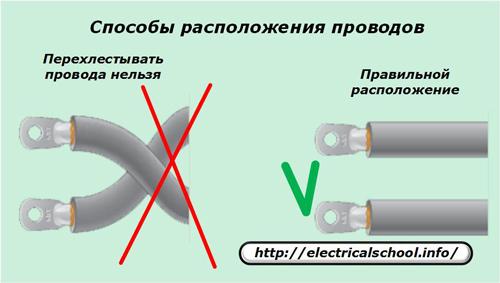 Способы расположения проводов