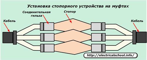 Установка стопоррного устройства на муфтах