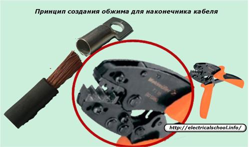 Принцип создания обжима для наконченика кабеля