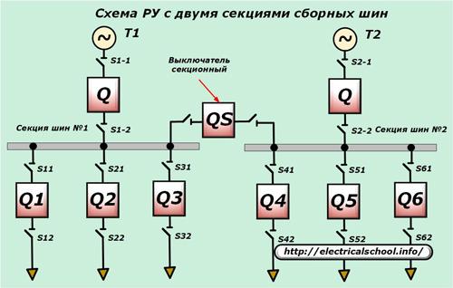 Схема РУ с двумя секциями сборных шин