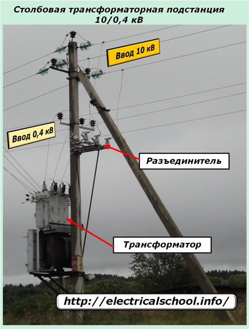 Столбовая трансформаторная подстанция 10/0,4 кв
