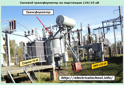 Силовой трансформатор на подстанции 110/10 кВ