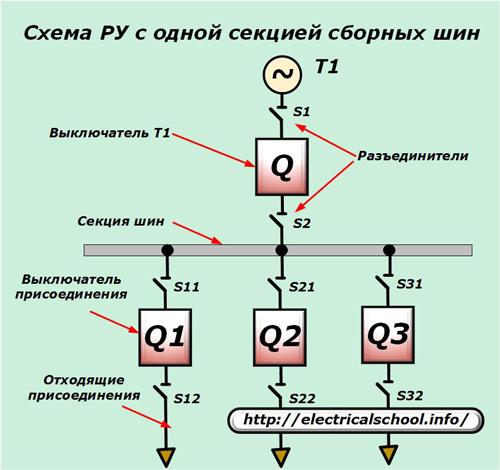 Схема РУ с одной секцией сборных шин