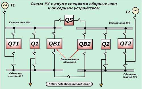 Схема РУ с двумя секциями сборных шин и обходным устройством