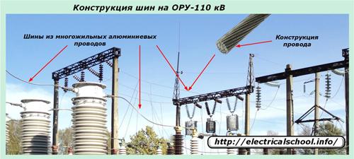 Конструкция шин ОРУ-110 кВ