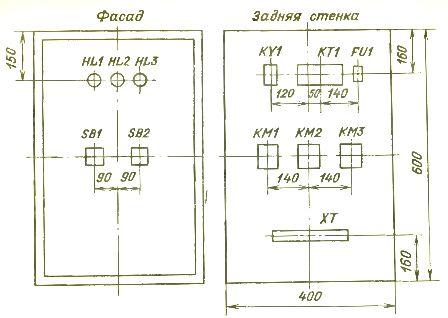 Общий вид щита управления с компоновкой электроаппаратуры