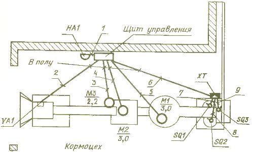 Схема расположения электрооборудования