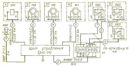 Схема внешних подключения щита управления и электрооборудования