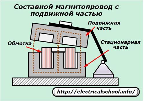 Составной магнитопровод с подвижной частью
