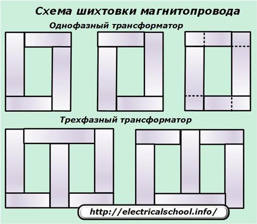 Схема шихтовки магнитопровода