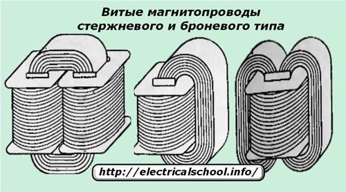 Витые магнитопроводы стержневого и броневого типов