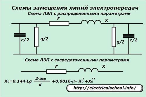 Схемы замещения линий электропередач