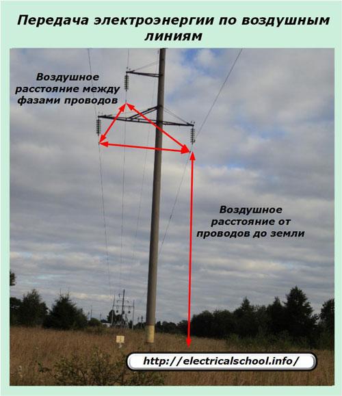 Передача электроэнергии по воздушным линиям