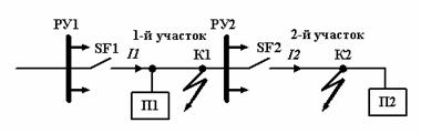 Конфигурация защищаемой сети