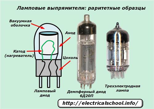 Ламповые выпрямители