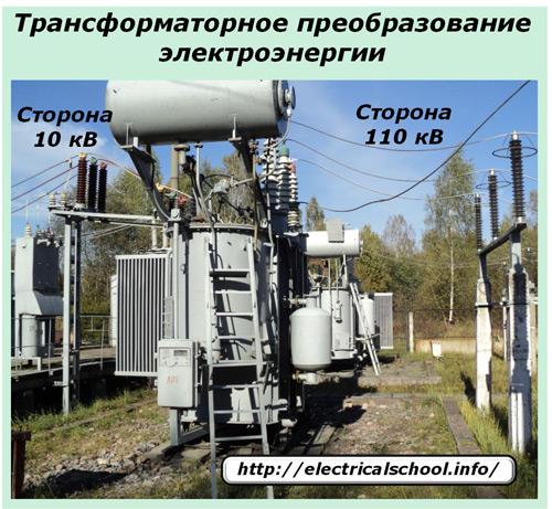 Трансформаторное преобразование энергии