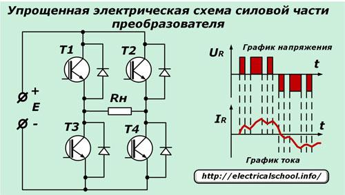 Схема силовой части преобразователя