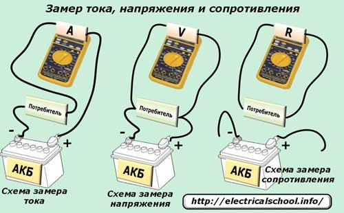 Замеры тока, напряжения и сопротивления