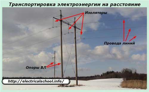 Транспортировка электроэнергии на расстояние