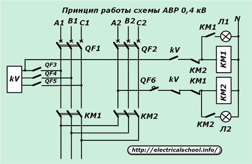 Схема АВР 0,4 кВ