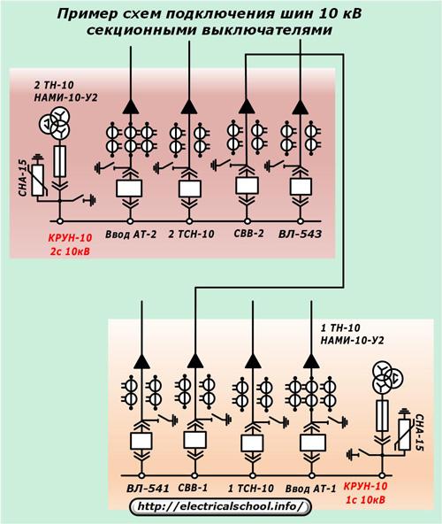 Пример схем подключения шин 10 кВ секционными выключателями