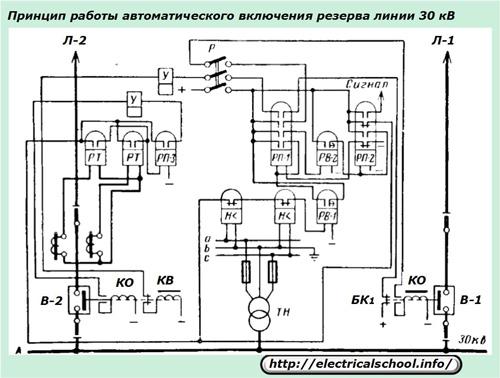 Принцип работы АВР линии 30 кВ