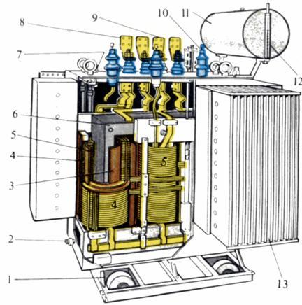 Трехфазный масляный трансформатор с трубчатым баком