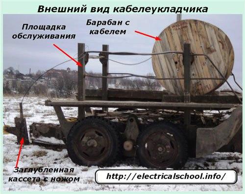 Внешний вид кабелеукладчика