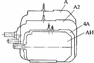 Сравнение габаритов серий А, А2, 4А и АИ