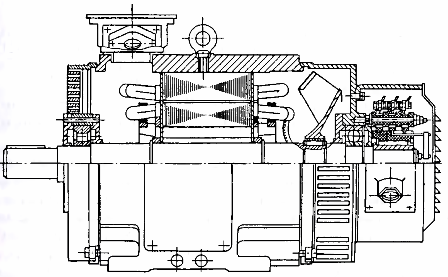 Электродвигатель серии АИ с фазным ротором