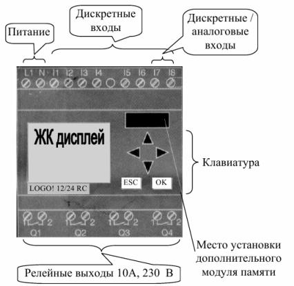 Логический модуль LOGO 12/24 RC