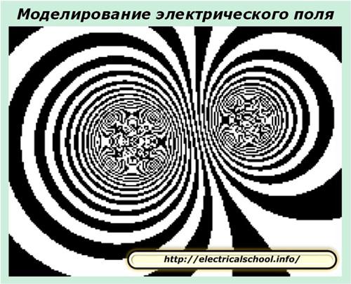Моделирование электрического поля