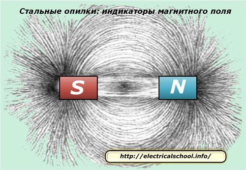 Стальные опилки: индикаторы магнитного поля