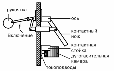 устройство рубильника