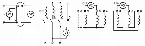Метод двух вольтметров для определения коэффициентов трансформации