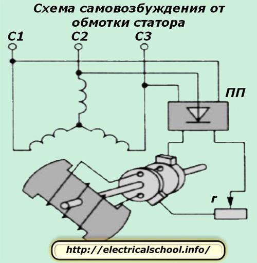 Схема самовозбуждения от обмотки статора