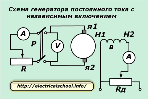 Схема генератора постоянного тока с независимым включением