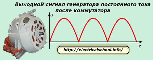 Выходной сигнал генератора постоянного тока