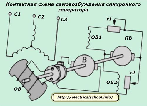 Контактная система самовозбуждения синхронного генератора